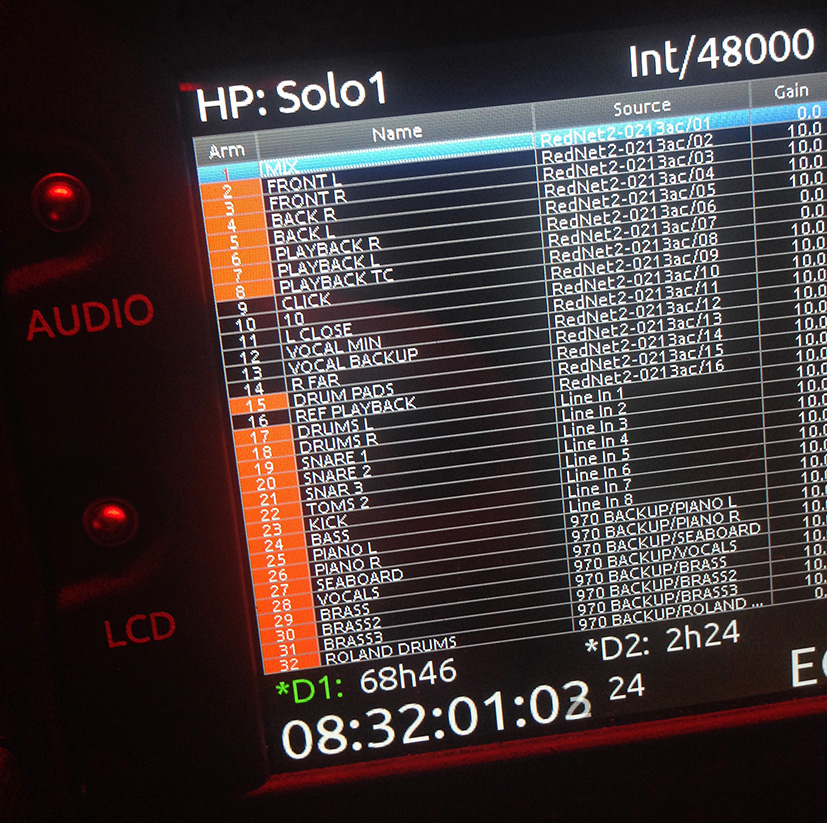 32 channels in use on the 970.