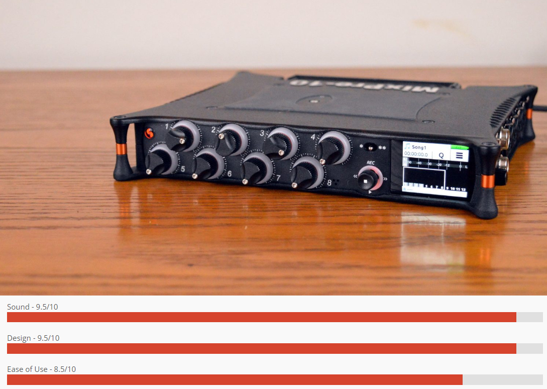 All Things Gear MixPre-10M review